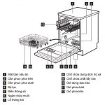 Máy rửa bát electrolux ESF5202LOX