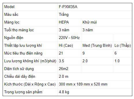 Máy lọc không khí Panasonic PXM35A